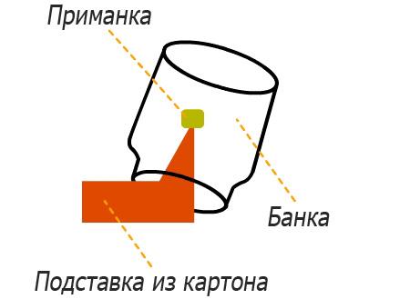 В качестве неустойчивой подставки можно использовать кусок картона показанной на картинке формы.
