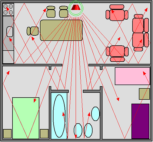 Схема распространения ультразвука в помещении